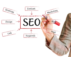 SEO Secrets for 2014: What You Need to Know to Help Your Website Succeed
