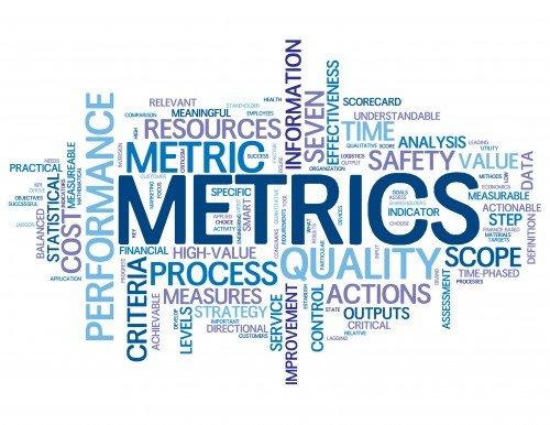 Ranking Metrics
