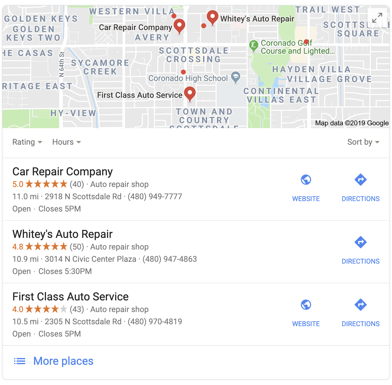 local scottsdale SEO